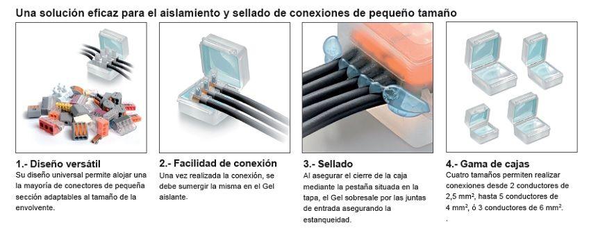 Esquema Caja Estanca de conexionado ESTIARE Gel Box line