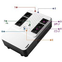 PARTES - Sistema de Alimentación Ininterrumpida SAI modelo Keor Multiplug