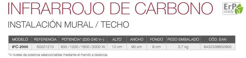 caracteristicas Calefactor Infrarrojos Carbono Mural-Techo IFC-200 Gabarron 50201210