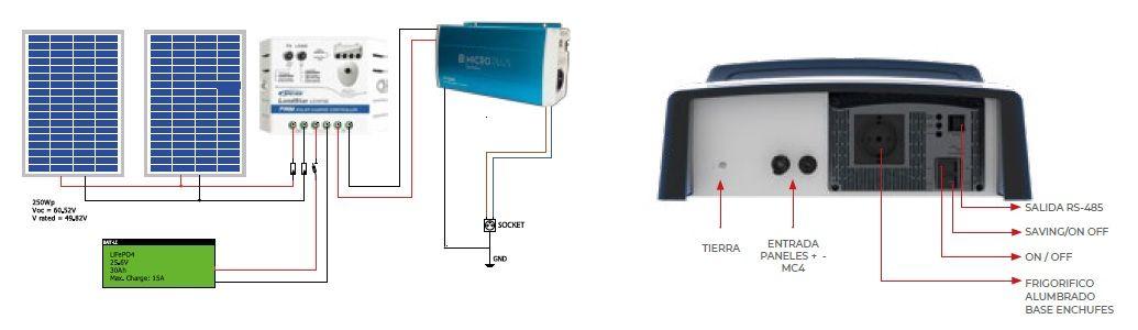 esquema compact solar system microplus