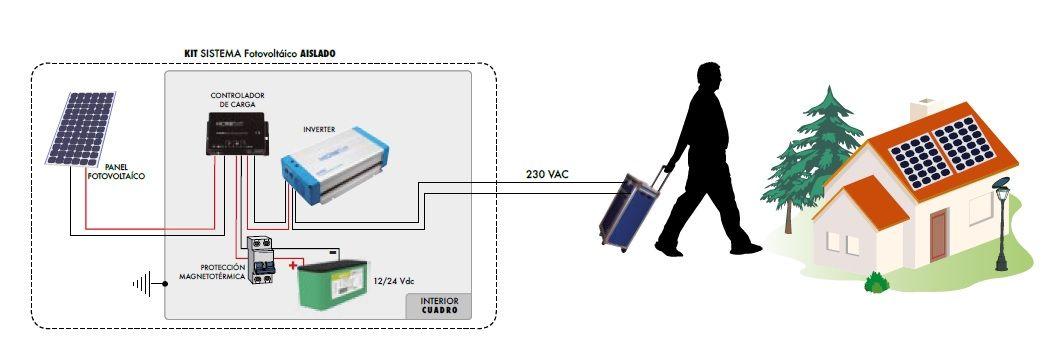 sistema funcionamiento kit-port microplus