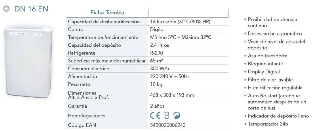 FICHA DN 16 EN